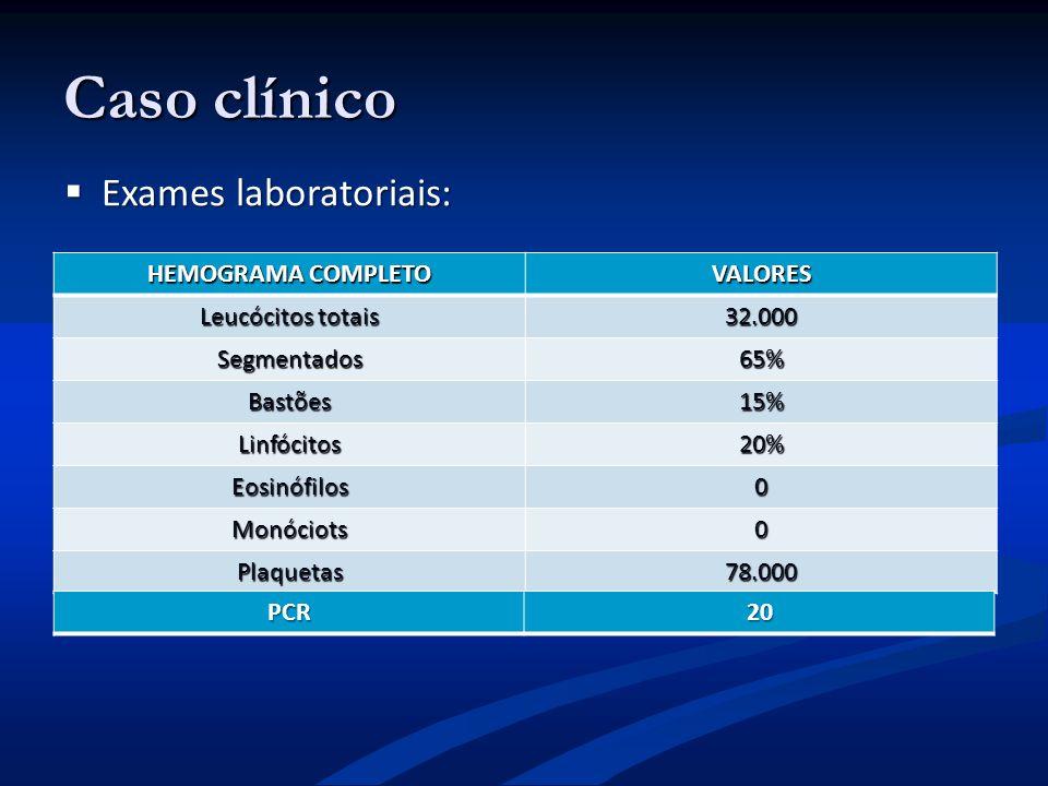 Caso clínico Exames laboratoriais: HEMOGRAMA COMPLETO VALORES
