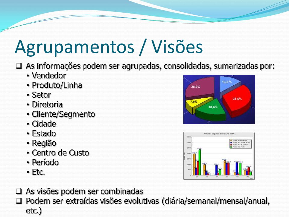 Agrupamentos / Visões As informações podem ser agrupadas, consolidadas, sumarizadas por: Vendedor.