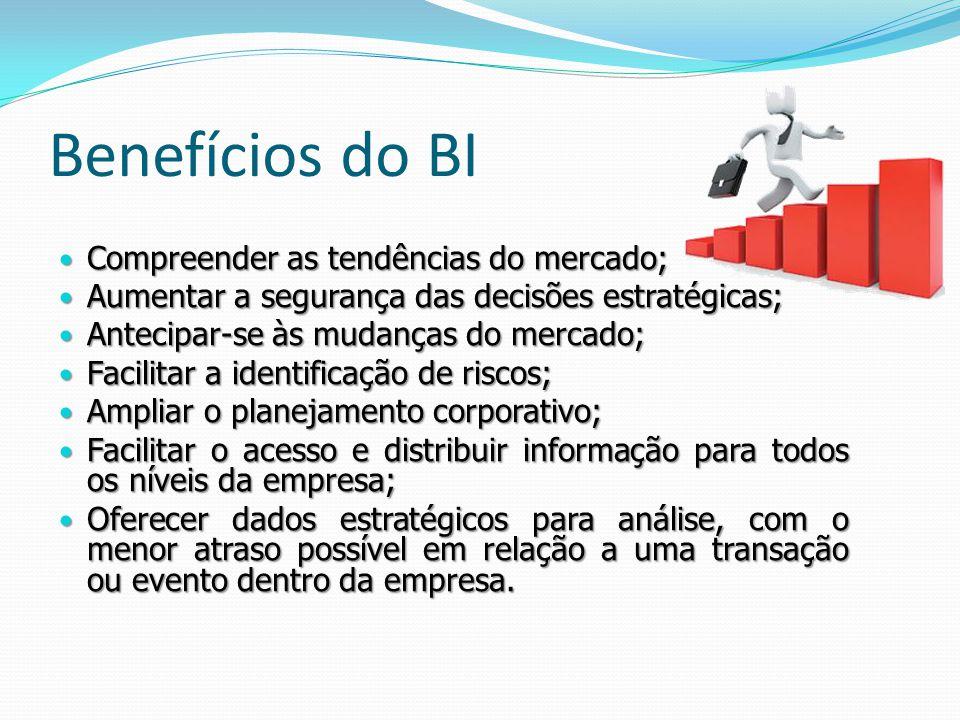 Benefícios do BI Compreender as tendências do mercado;