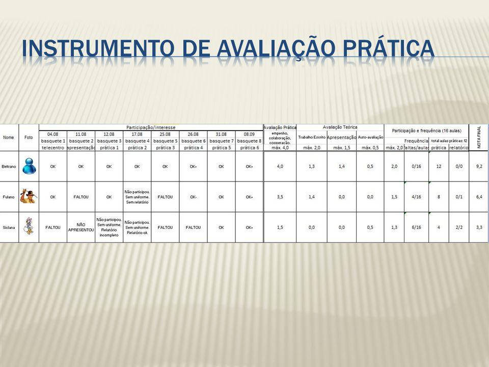 Instrumento de avaliação prática