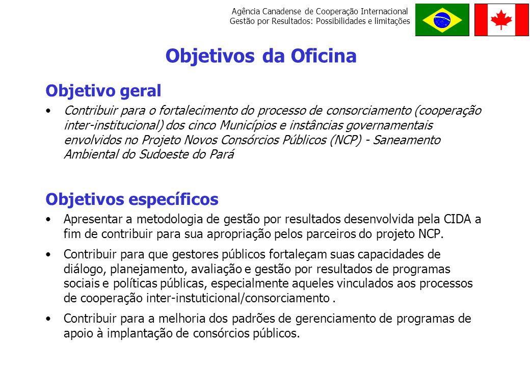 Objetivos da Oficina Objetivo geral Objetivos específicos