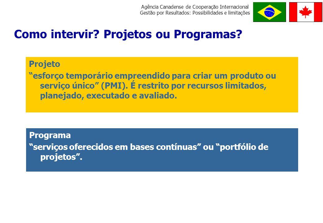 Como intervir Projetos ou Programas