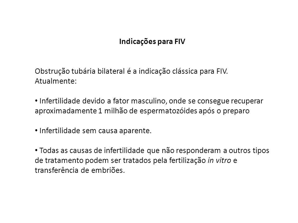 Indicações para FIV Obstrução tubária bilateral é a indicação clássica para FIV. Atualmente: