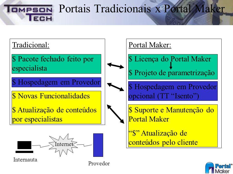 Portais Tradicionais x Portal Maker