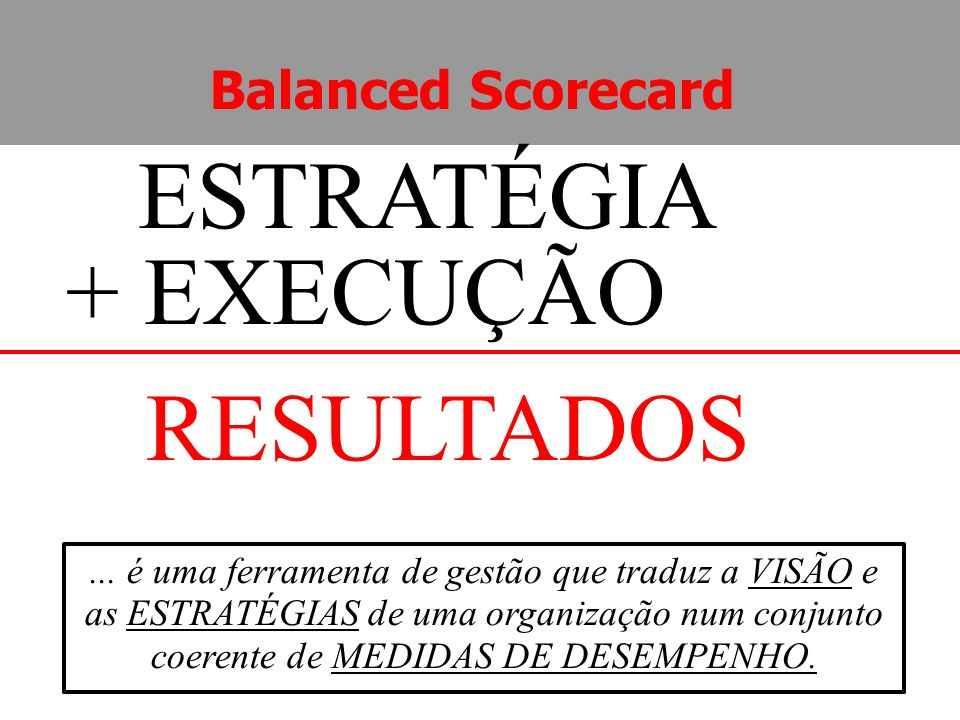 ESTRATÉGIA + EXECUÇÃO RESULTADOS Balanced Scorecard