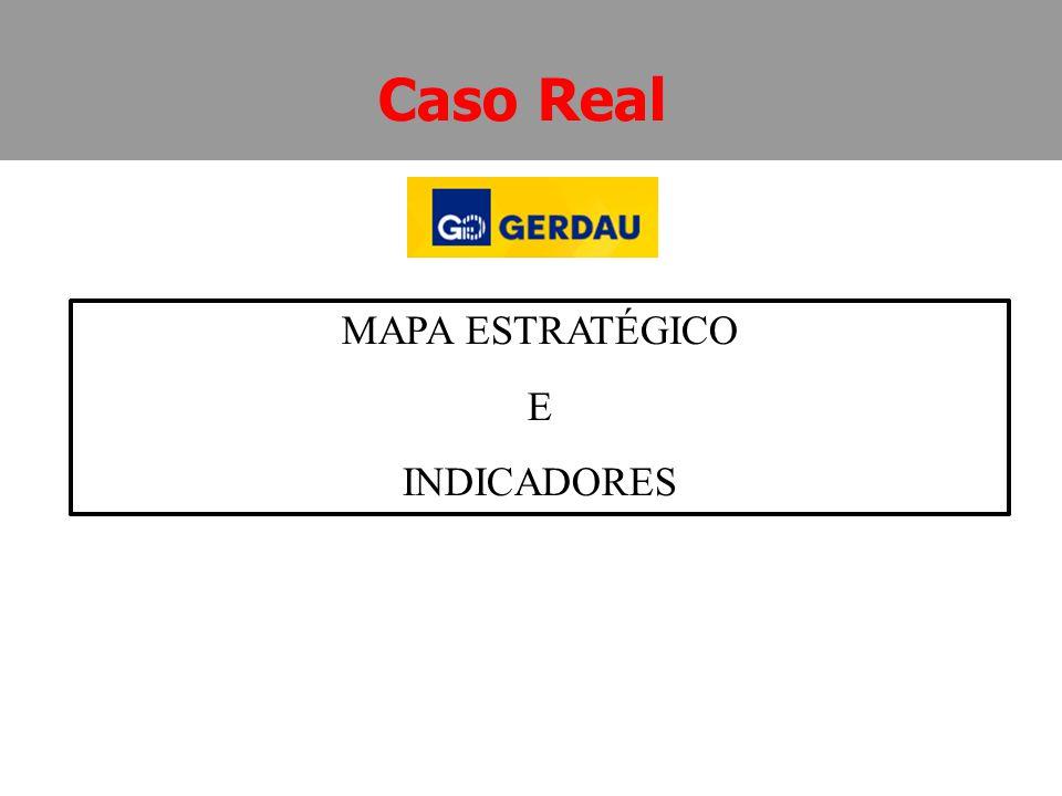 Caso Real MAPA ESTRATÉGICO E INDICADORES