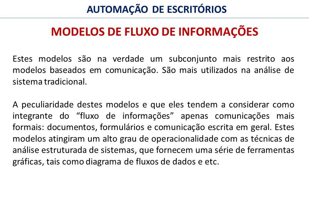 MODELOS DE FLUXO DE INFORMAÇÕES