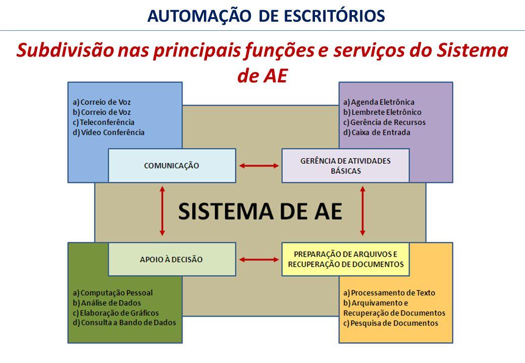 Subdivisão nas principais funções e serviços do Sistema de AE
