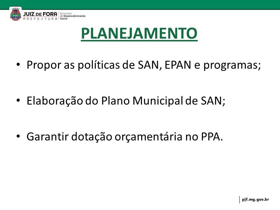 PLANEJAMENTO Propor as políticas de SAN, EPAN e programas;