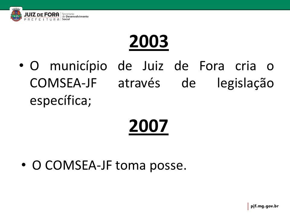 2003 O município de Juiz de Fora cria o COMSEA-JF através de legislação específica; 2007.