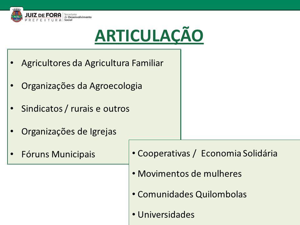 ARTICULAÇÃO Agricultores da Agricultura Familiar