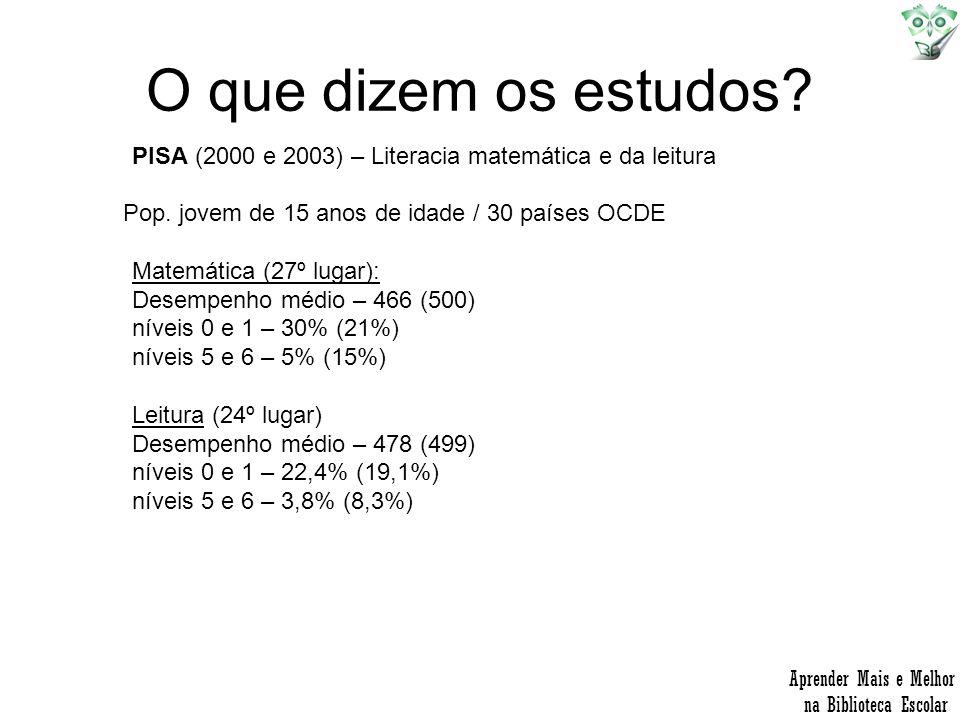 O que dizem os estudos PISA (2000 e 2003) – Literacia matemática e da leitura. Pop. jovem de 15 anos de idade / 30 países OCDE.