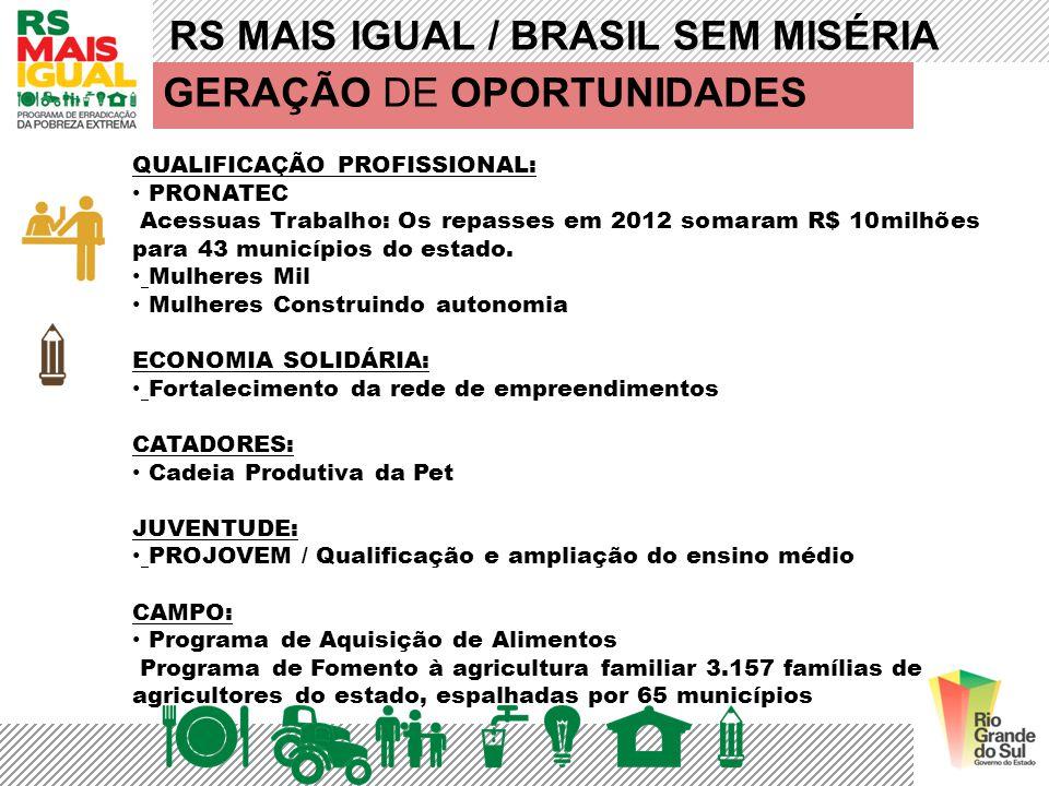RS MAIS IGUAL / BRASIL SEM MISÉRIA GERAÇÃO DE OPORTUNIDADES