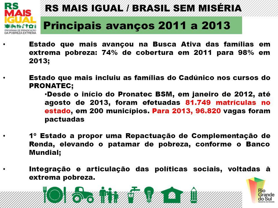Principais avanços 2011 a 2013 RS MAIS IGUAL / BRASIL SEM MISÉRIA