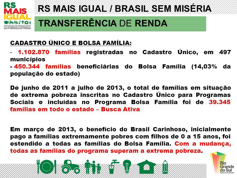 RS MAIS IGUAL / BRASIL SEM MISÉRIA