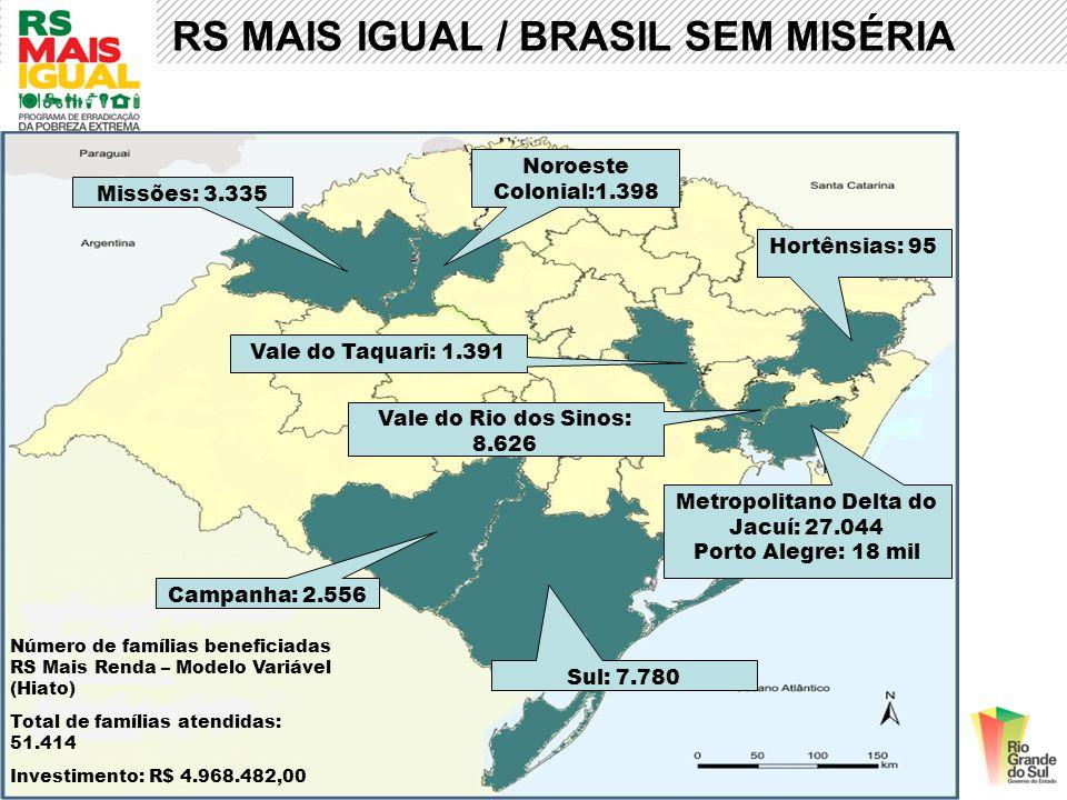 Metropolitano Delta do Jacuí: 27.044