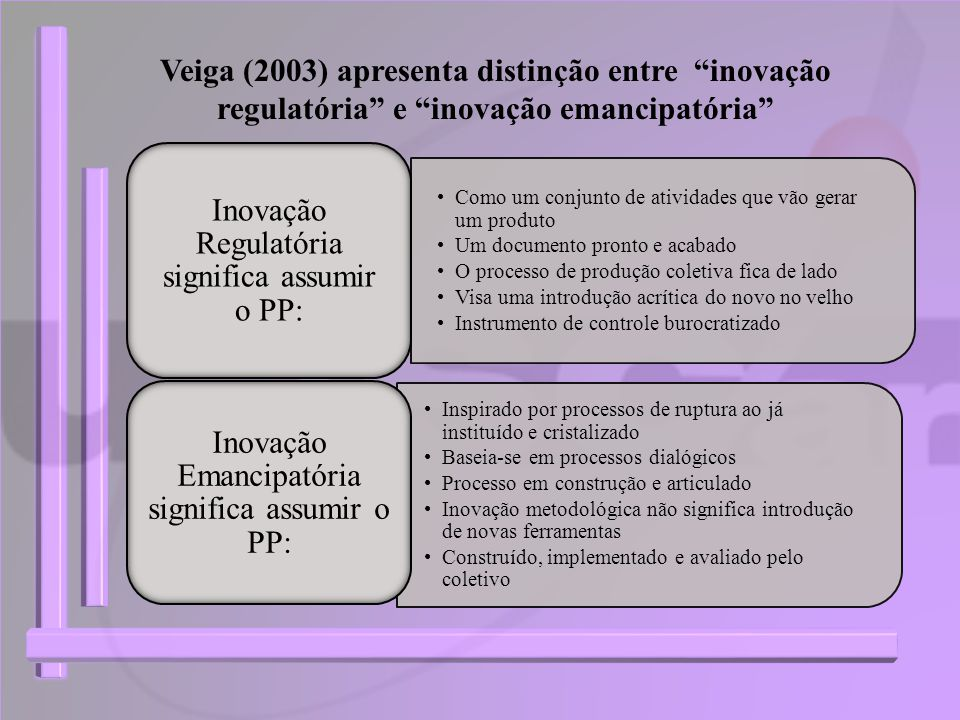Inovação Regulatória significa assumir o PP: