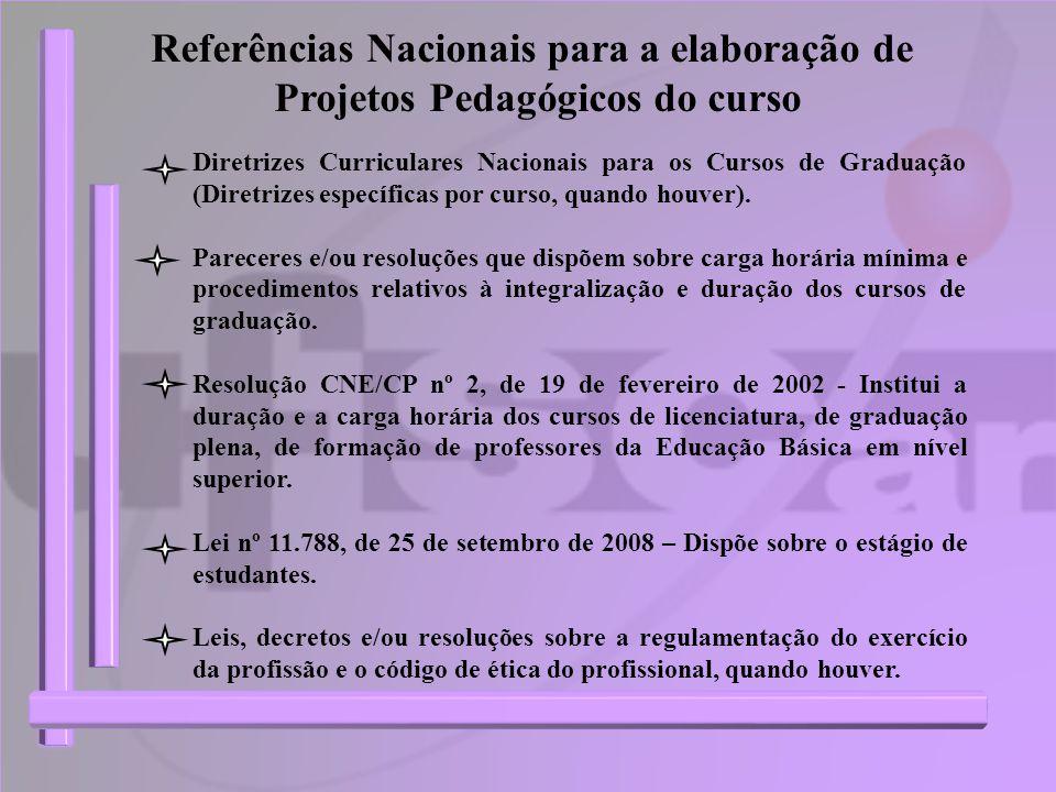 Referências Nacionais para a elaboração de