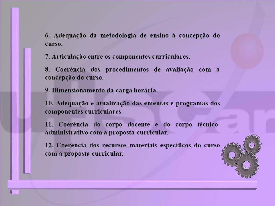 6. Adequação da metodologia de ensino à concepção do curso.