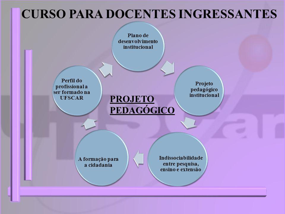 CURSO PARA DOCENTES INGRESSANTES