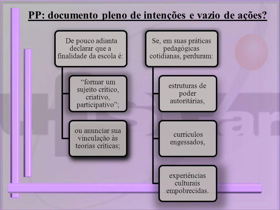 PP: documento pleno de intenções e vazio de ações