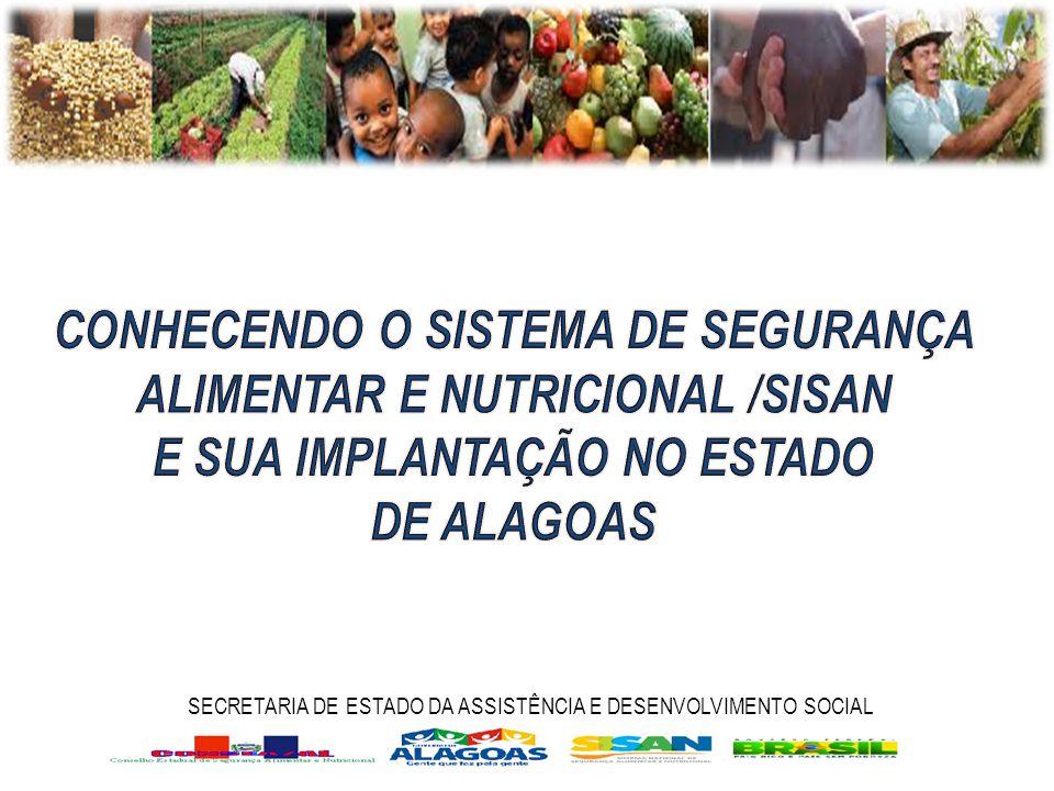 CONHECENDO O SISTEMA DE SEGURANÇA ALIMENTAR E NUTRICIONAL /SISAN