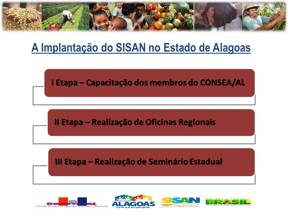 A Implantação do SISAN no Estado de Alagoas