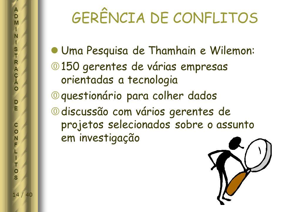 GERÊNCIA DE CONFLITOS Uma Pesquisa de Thamhain e Wilemon: