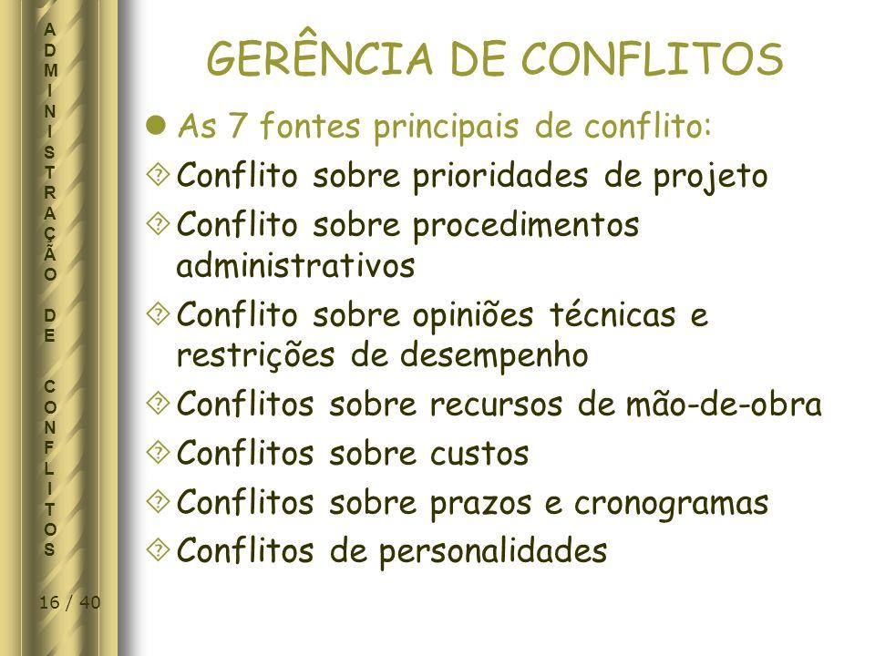 GERÊNCIA DE CONFLITOS As 7 fontes principais de conflito: