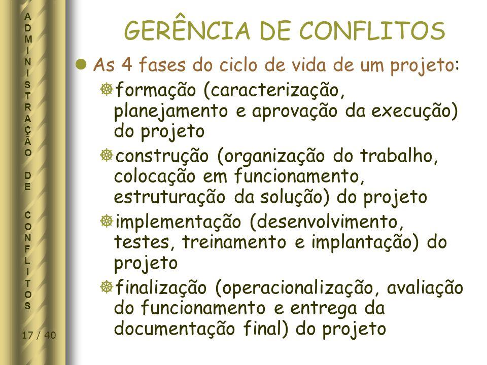 GERÊNCIA DE CONFLITOS As 4 fases do ciclo de vida de um projeto: