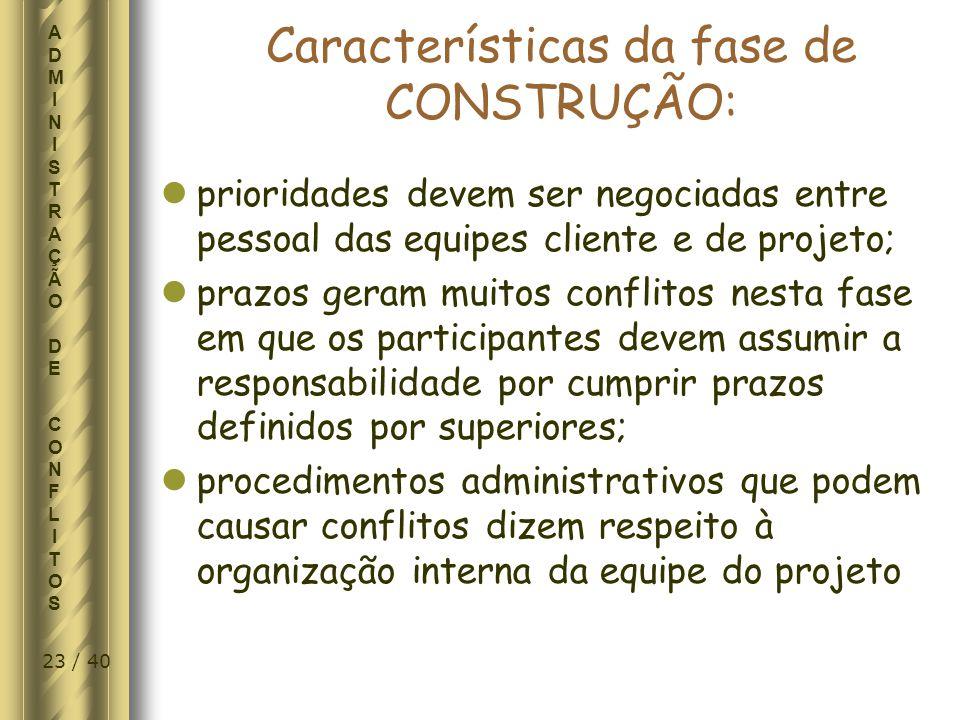 Características da fase de CONSTRUÇÃO: