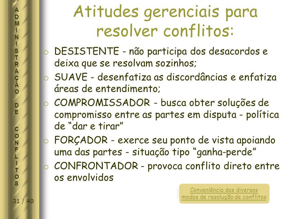 Atitudes gerenciais para resolver conflitos: