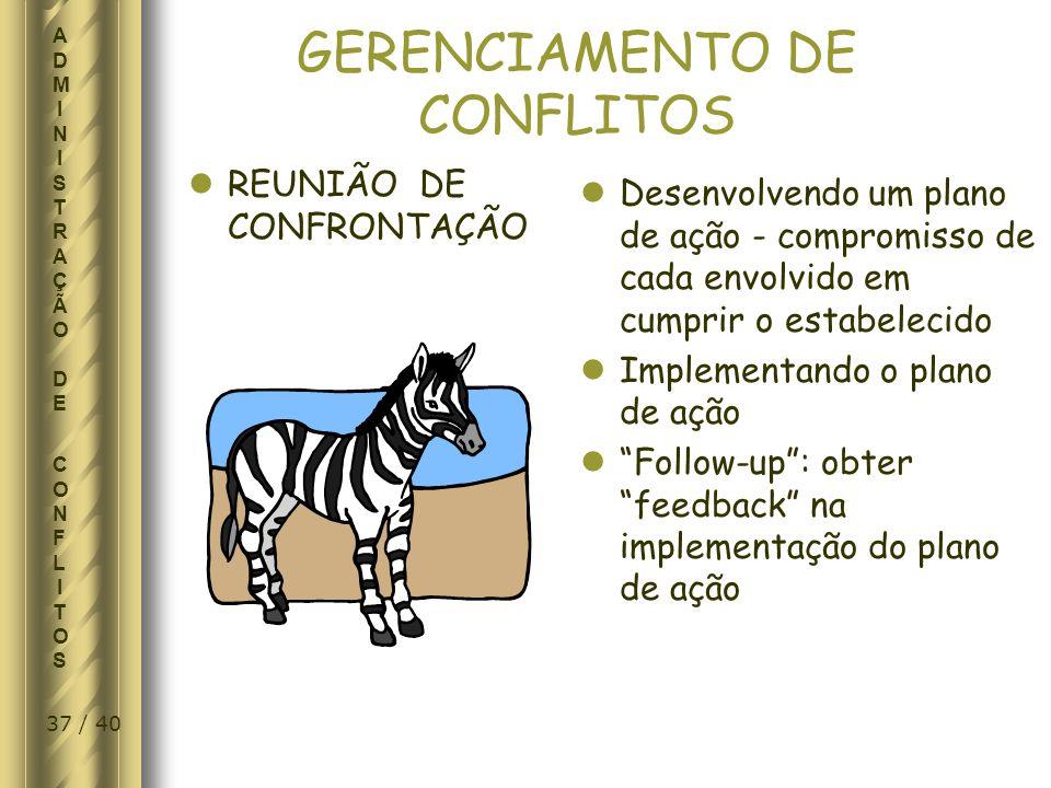 GERENCIAMENTO DE CONFLITOS