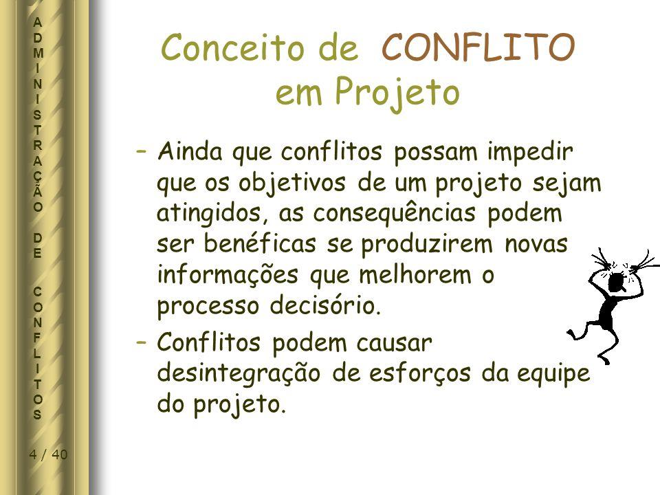 Conceito de CONFLITO em Projeto