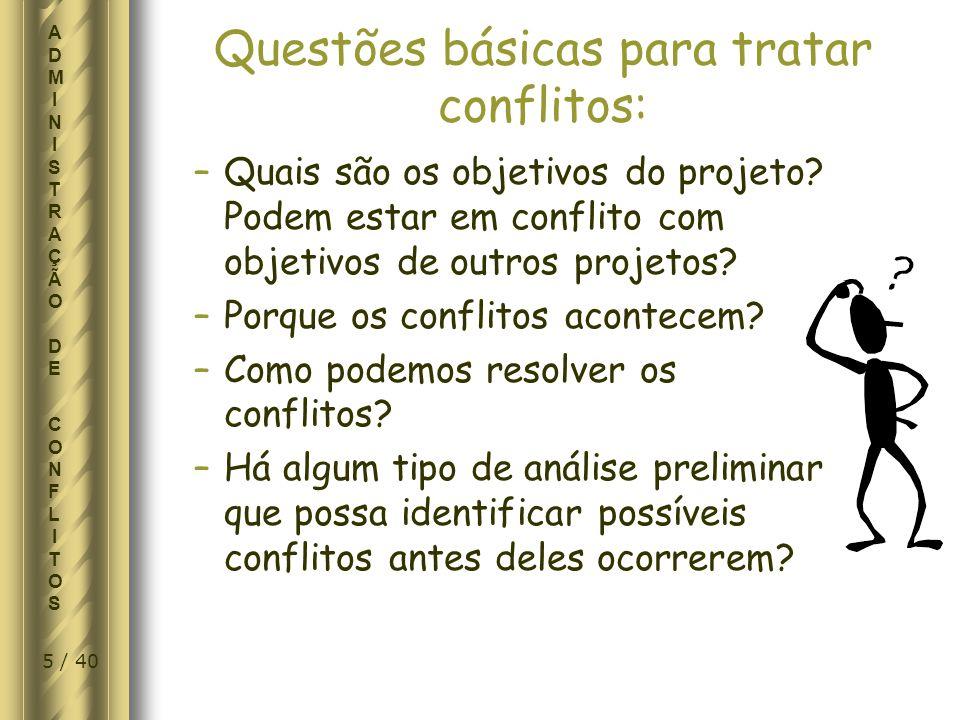 Questões básicas para tratar conflitos: