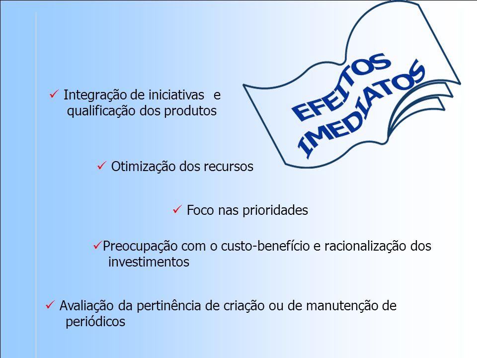 qualificação dos produtos