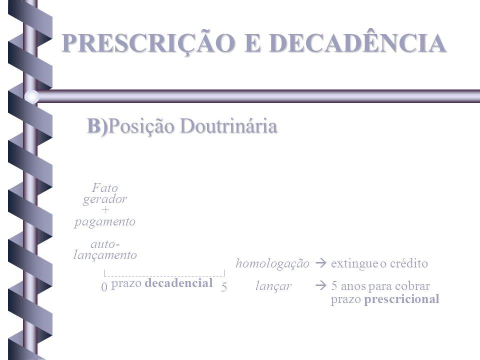B)Posição Doutrinária