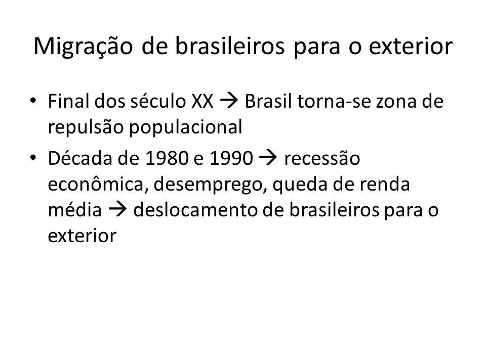 Migração de brasileiros para o exterior