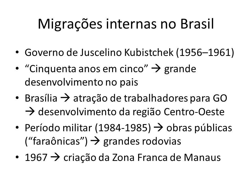 Migrações internas no Brasil