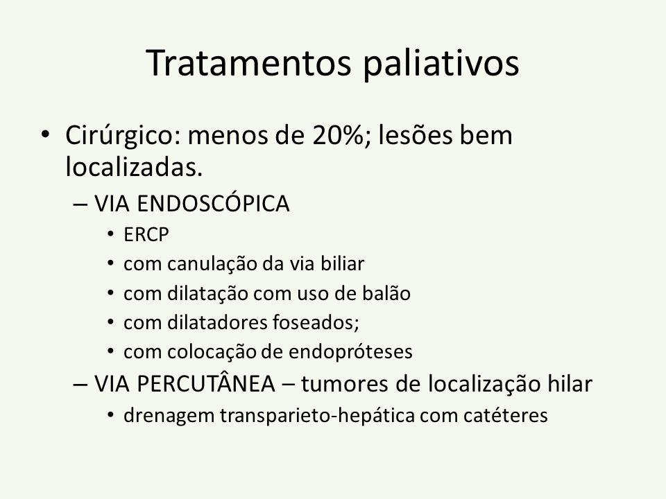 Tratamentos paliativos