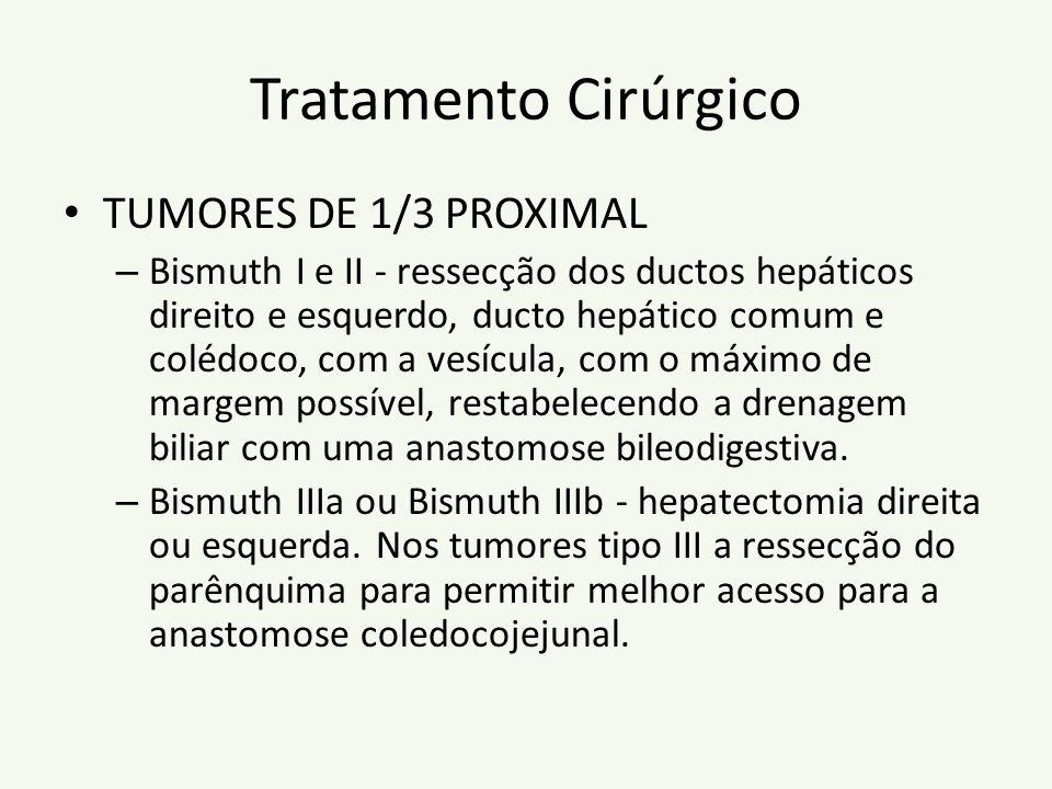 Tratamento Cirúrgico TUMORES DE 1/3 PROXIMAL