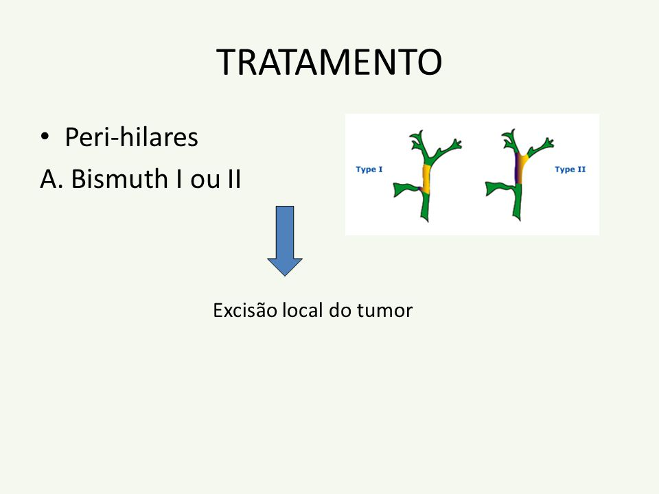 TRATAMENTO Peri-hilares A. Bismuth I ou II Excisão local do tumor