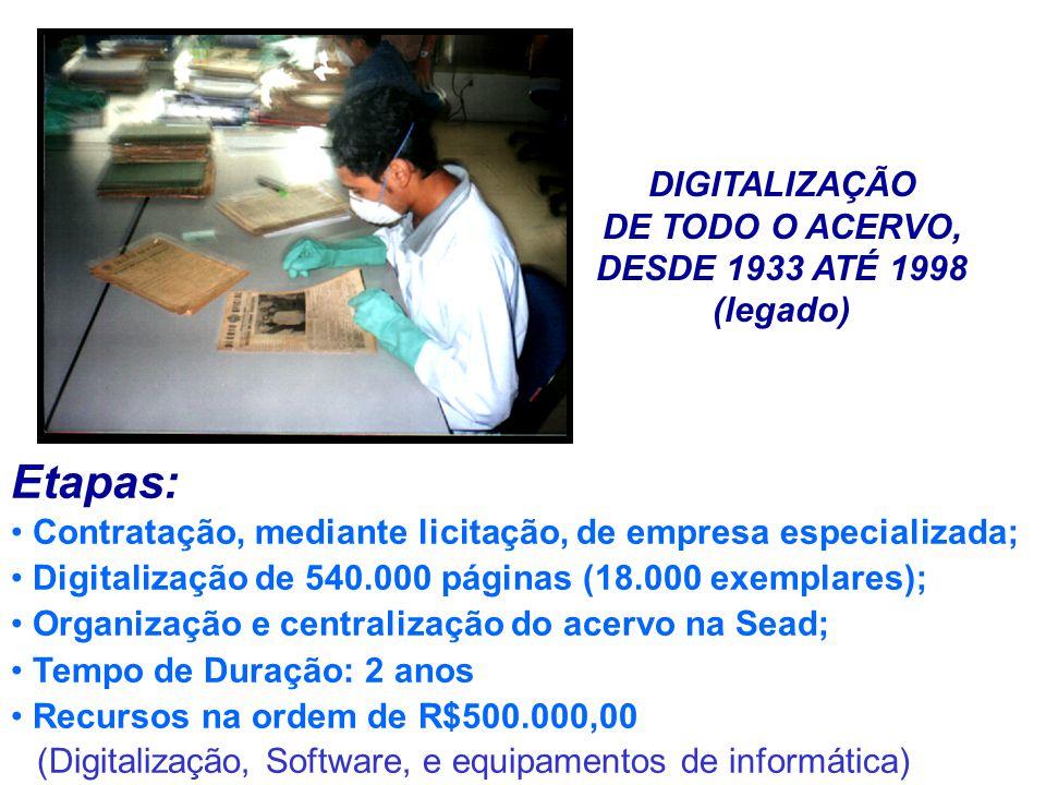 Etapas: DIGITALIZAÇÃO DE TODO O ACERVO, DESDE 1933 ATÉ 1998 (legado)