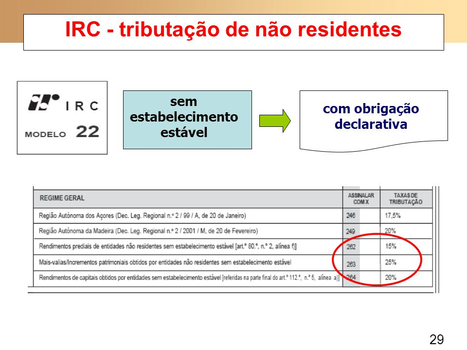 IRC - tributação de não residentes