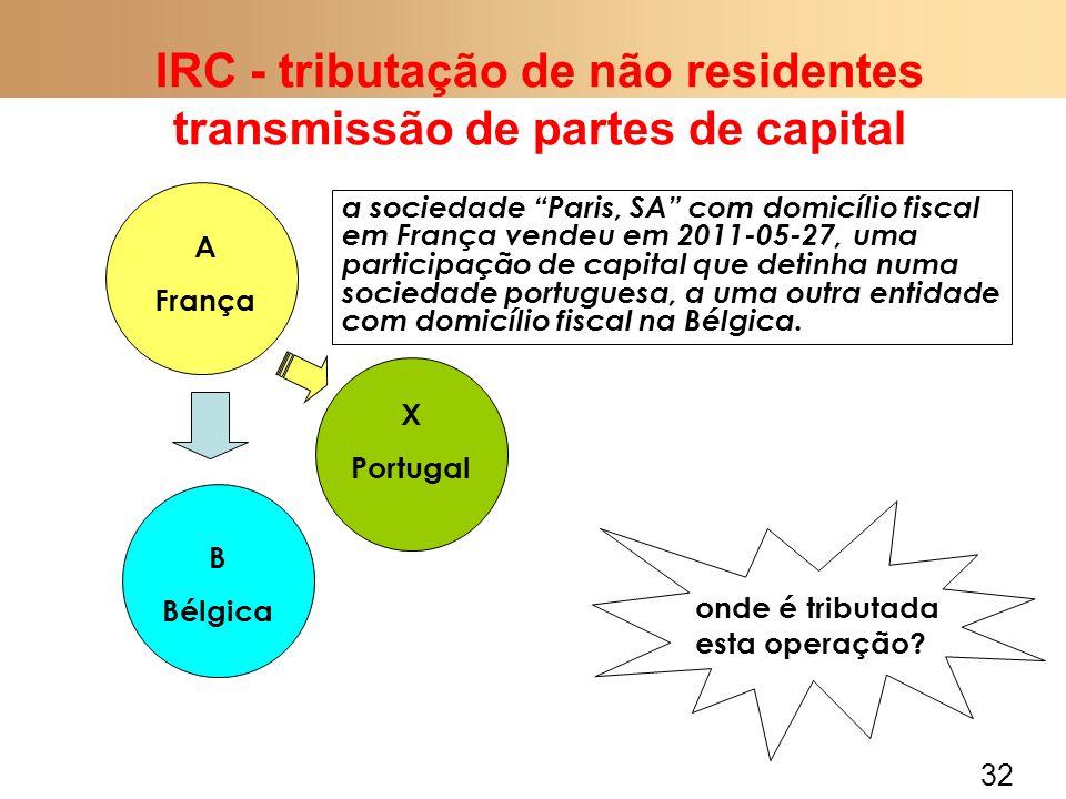 IRC - tributação de não residentes transmissão de partes de capital