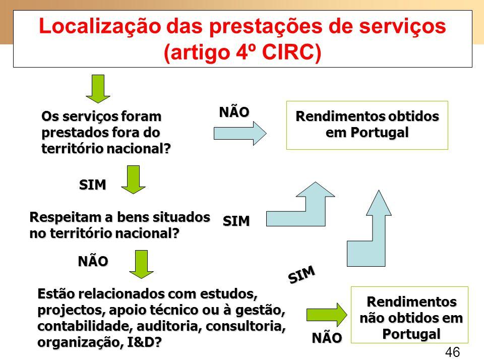 Localização das prestações de serviços (artigo 4º CIRC)