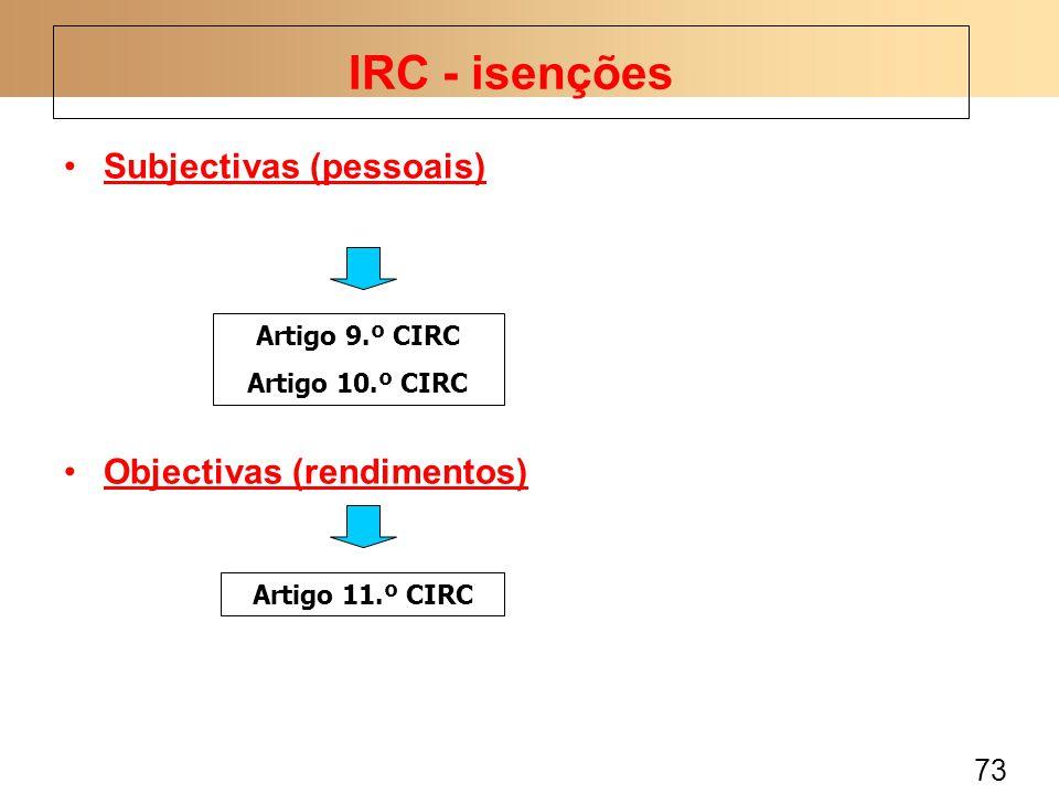 IRC - isenções Subjectivas (pessoais) Objectivas (rendimentos)