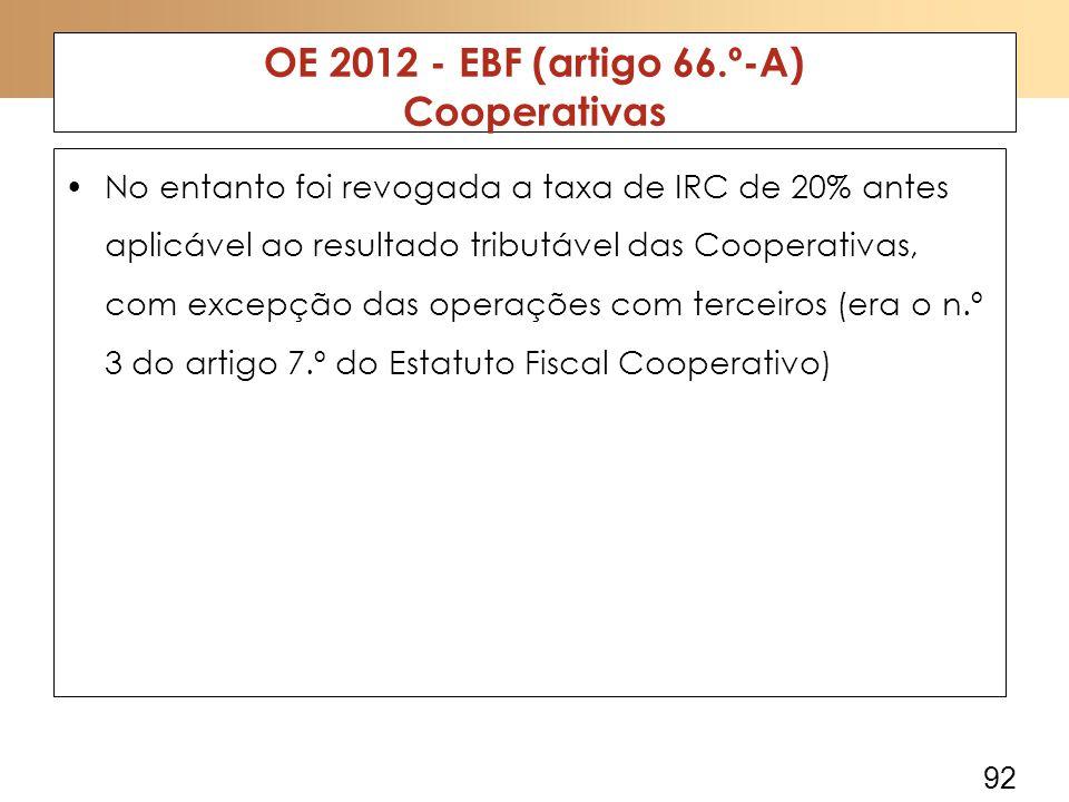 OE 2012 - EBF (artigo 66.º-A) Cooperativas