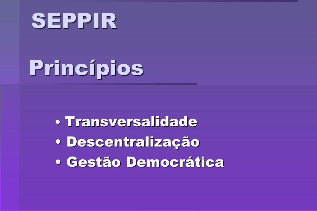 Transversalidade Descentralização Gestão Democrática