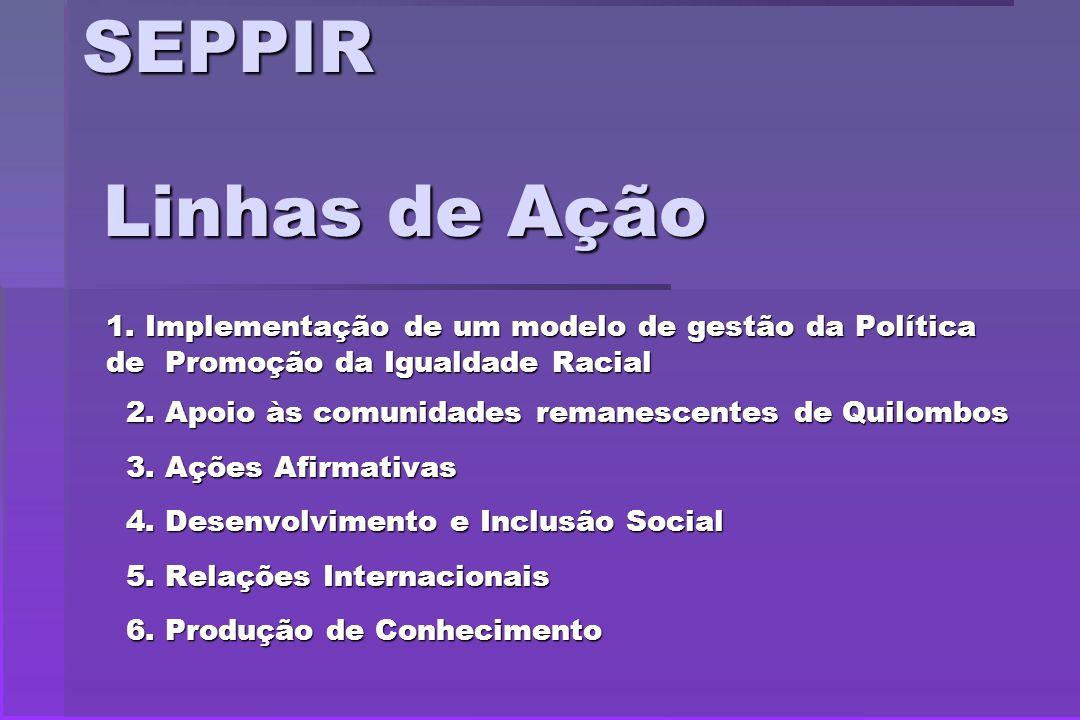 SEPPIR Linhas de Ação 1. Implementação de um modelo de gestão da Política de Promoção da Igualdade Racial.